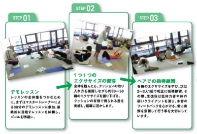 201105PilatesCourseFlowsmall.jpg